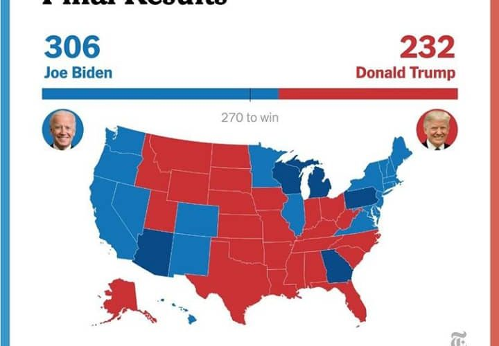US Election: It's Finally Game over For Trump As Biden Hits 306 EC Votes